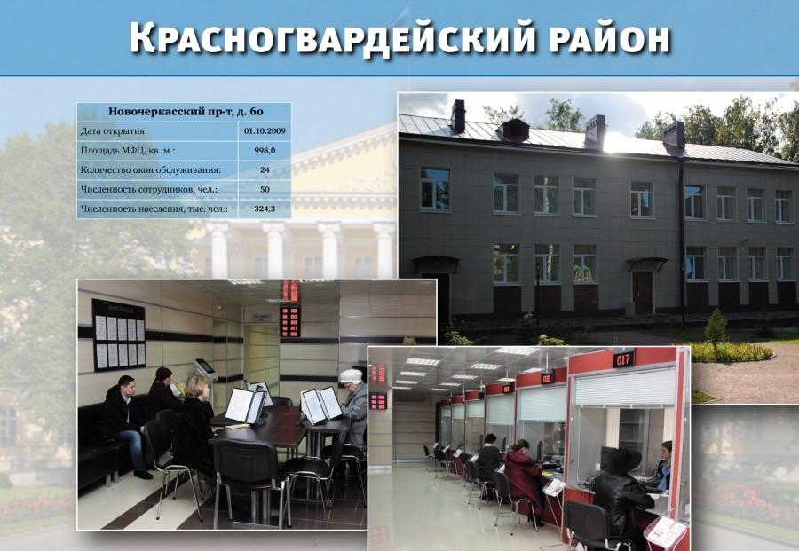 Новостройки санкт петербурга в приморском районе